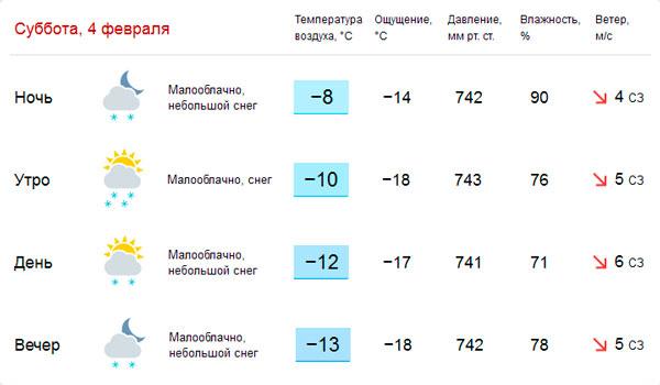 есть термобельем погода солнечногорск московской области на 2 недели только ошибиться выбором